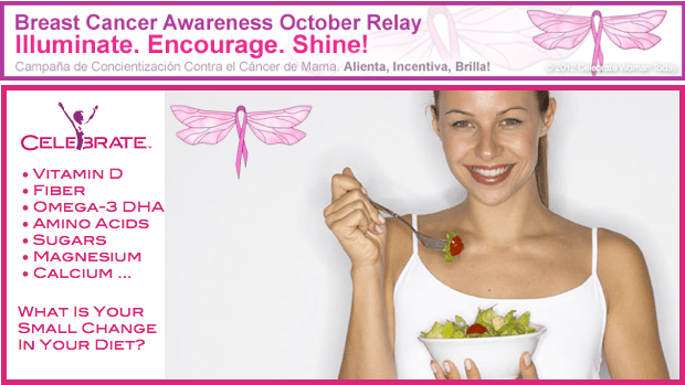 Diet-Facts-BreastCancerAwareness-banner