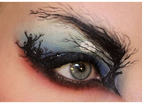 The Eyes Tell Us All – Eye Makeup Art