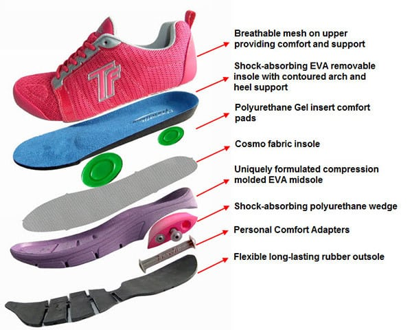 technology therafit walking shoes