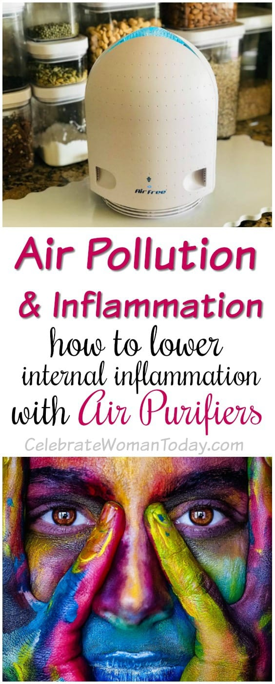 Airfree Air Purifier, Polluted air and chronic inflammation